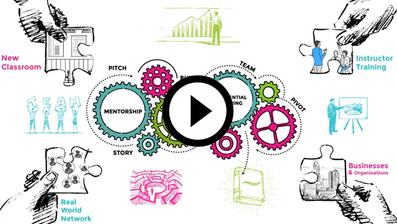 Overview video of The Startup Studio School Program